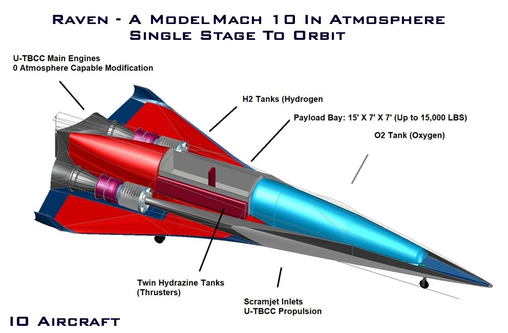IO Aircraft - Raven Hypersonic Aircraft / Space Plane